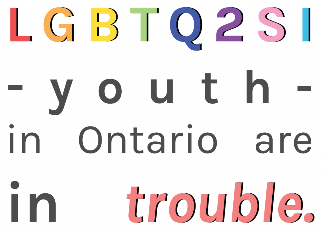 Image saying: LGBTQ2SI youth in Ontario are in trouble.
