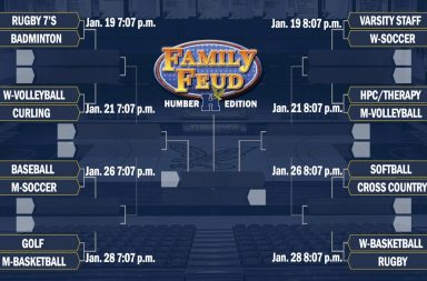 A sports bracket of Humber Varsity teams over-laid on an image of an empty basketball court